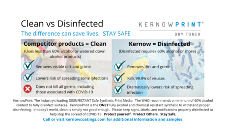 Clean vs disinfected